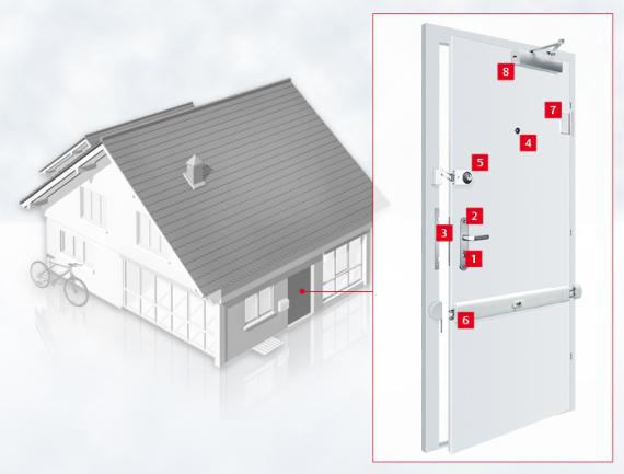 wirtschaftsdetektei uebachs gmbh sicherheitssysteme uebachs gmbh sicherungen f r t ren. Black Bedroom Furniture Sets. Home Design Ideas